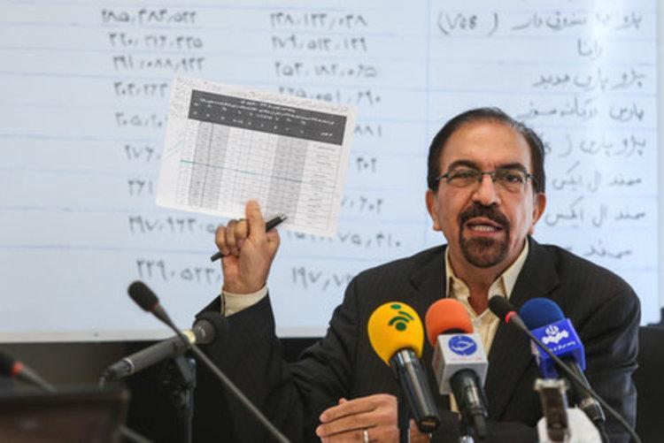 تمامی خودرو های ایران خودرو و سایپا مشمول قیمت گذاری شد